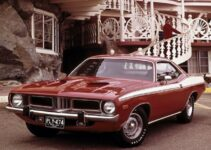 Plymouth Cuda | Muscle Car