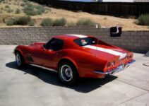 1970 Corvette Stingray | Muscle Car