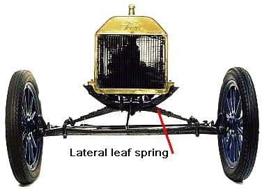 Model T Ford leaf spring
